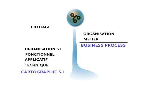 BUSINESS-PROCESS-Module